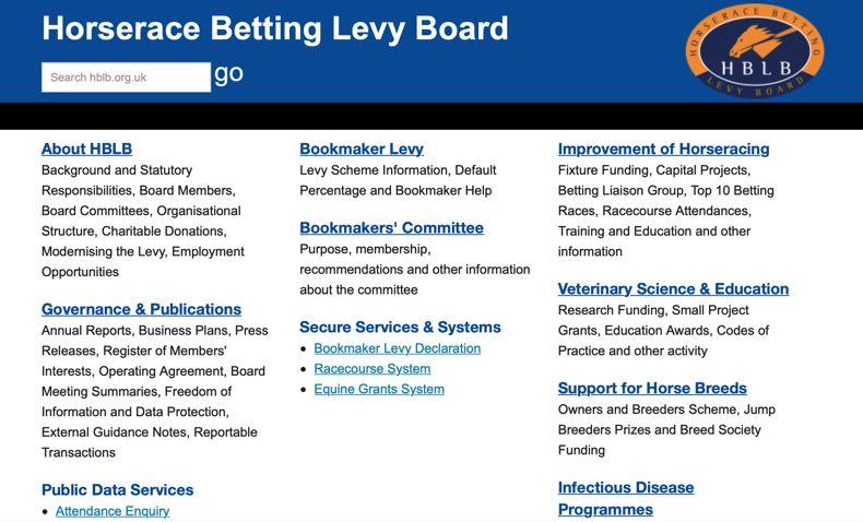 Horserace Betting Levy Board